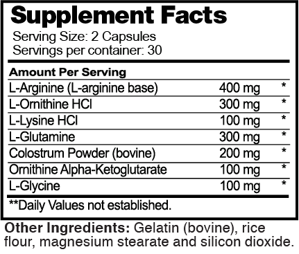Youth nutrition facts